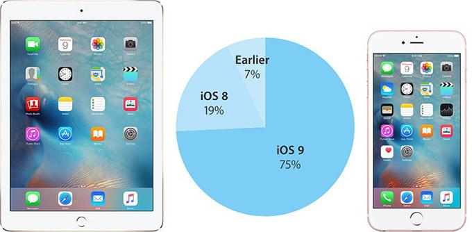 iOS 9 scr1